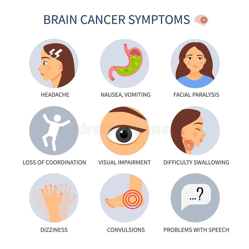 Vector medical poster brain cancer. Symptoms of the disease vector illustration