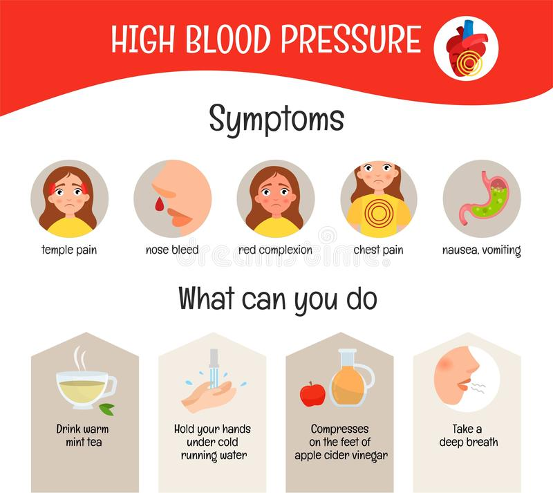 Vector medical poster high blood pressure. stock illustration