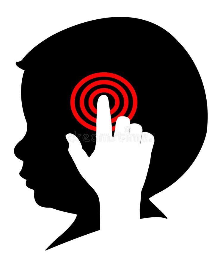 Ícone do vetor do controle do cérebro humano ilustração royalty free