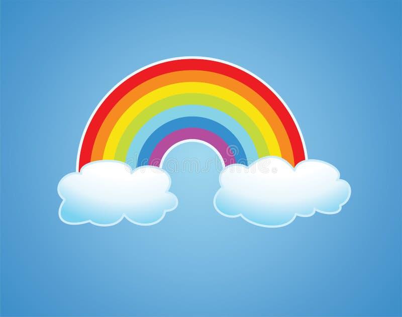 Download Vector O Arco-íris E As Nuvens No Céu Ilustração do Vetor - Ilustração de arco, curva: 26522609