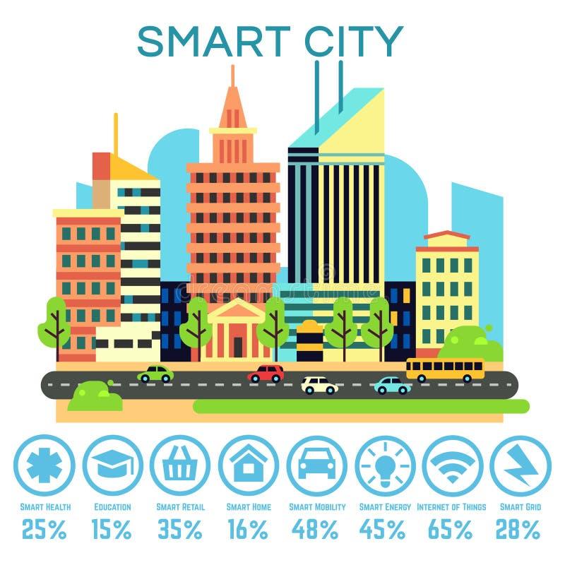 Vector o conceito esperto da cidade com ícones da tecnologia do negócio ilustração stock