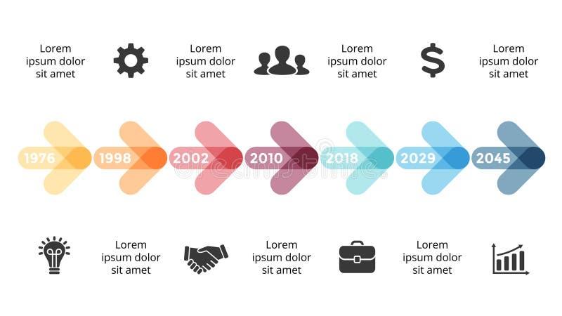 Vector o espaço temporal infographic, carta dos círculos das setas do diagrama, apresentação do gráfico Conceito do progresso do  ilustração royalty free