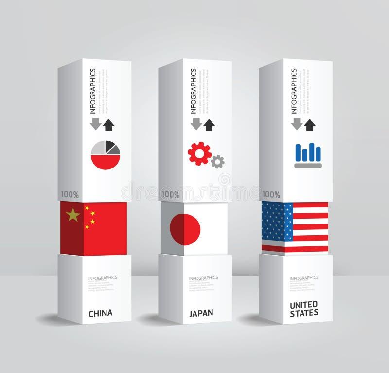 Vector o estilo mínimo do projeto nacional moderno infographic da caixa ilustração do vetor