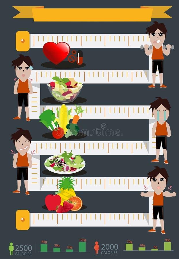 Vector o homem da aptidão e faça dieta o projeto de gráficos da informação ilustração stock