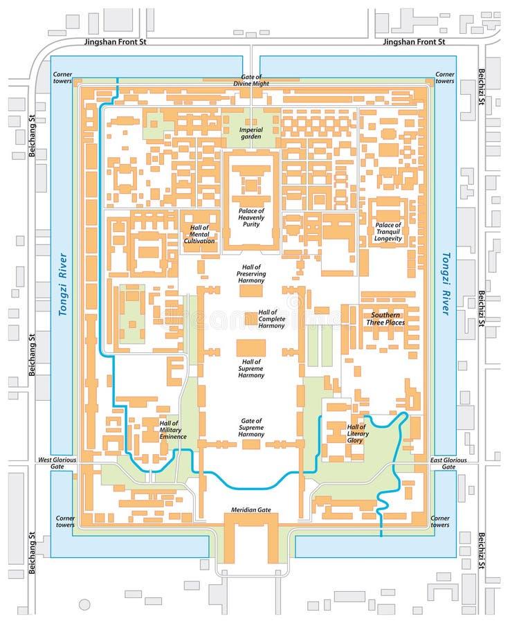Vector o mapa da Cidade Proibida, complexo do palácio em Beij central ilustração do vetor