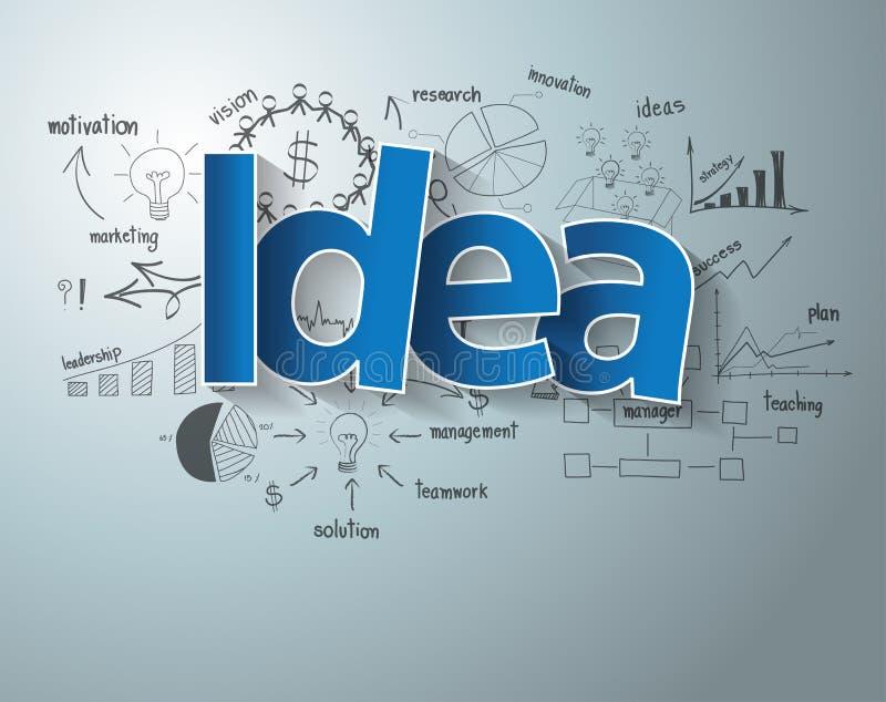 Vector o texto da ideia com cartas e gráficos criativos do desenho ilustração stock