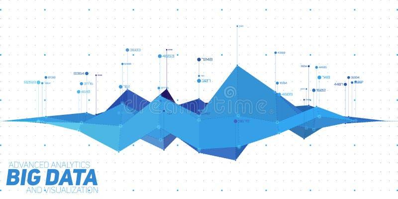 Vector o visualização grande financeiro colorido abstrato do gráfico dos dados Projeto estético do infographics futurista ilustração stock