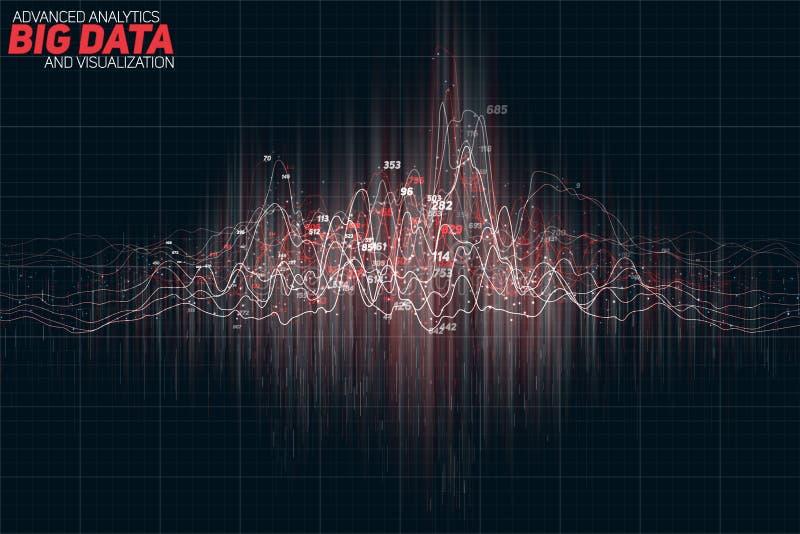 Vector o visualização grande financeiro colorido abstrato do gráfico dos dados Projeto estético do infographics futurista ilustração royalty free