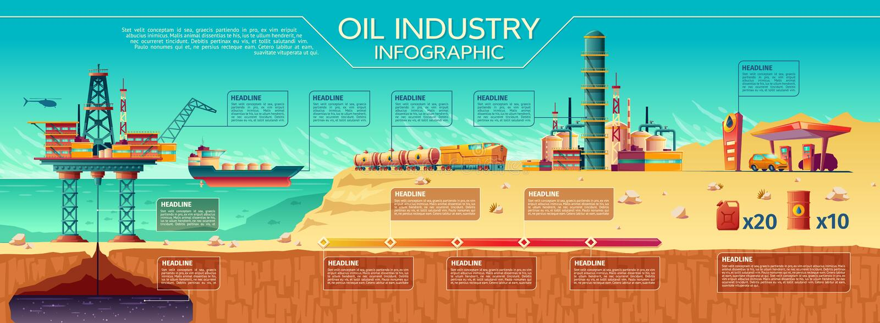 Vector oil industry infographics Offshore platform royalty free illustration