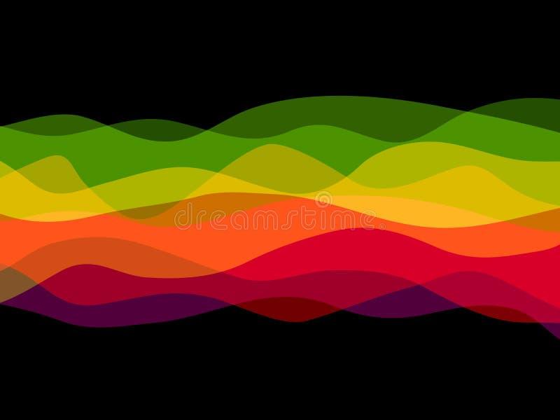 Vector ondas abstratas ilustração do vetor