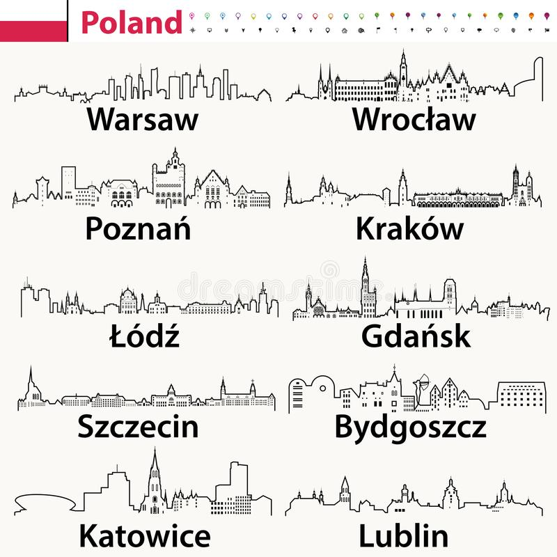 Vector outline icons of Poland cities skylines vector illustration