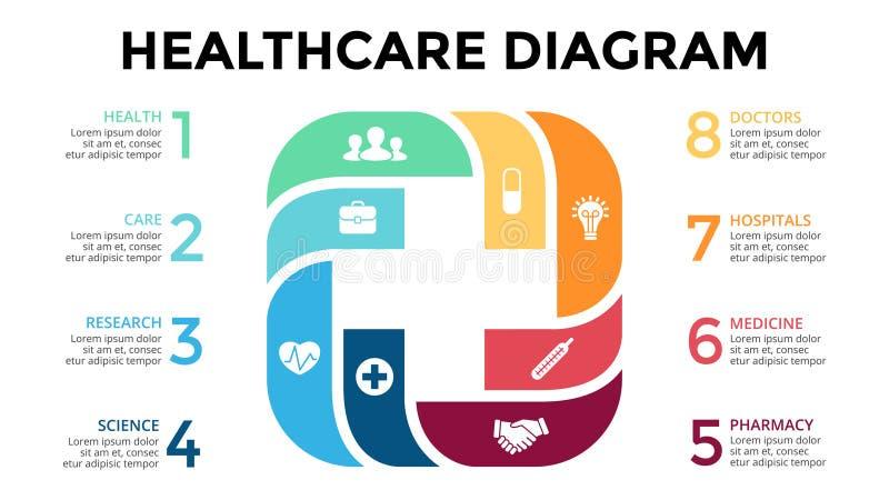 Health care diagram shoutfm vector plus infographic medical diagram healthcare graph hospital rh dreamstime com health care system diagram health ccuart Images