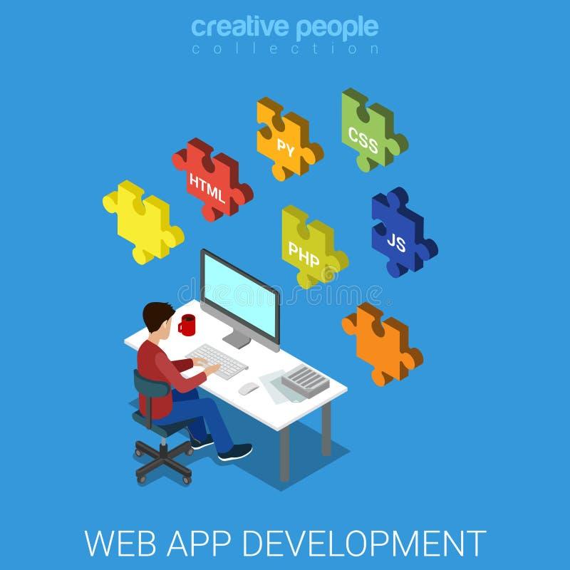 Vector programado del código del desarrollo de programas de aplicación web libre illustration
