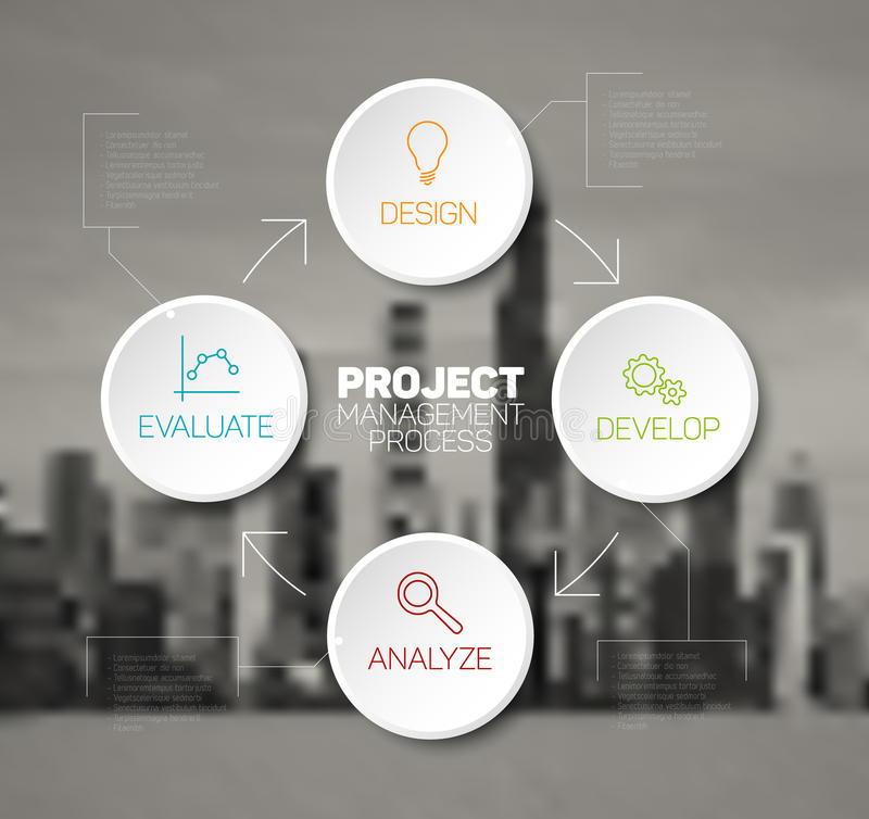 Vector Project management process diagram concept. Vector Project management process diagram with white buttons and city photo in the background stock illustration