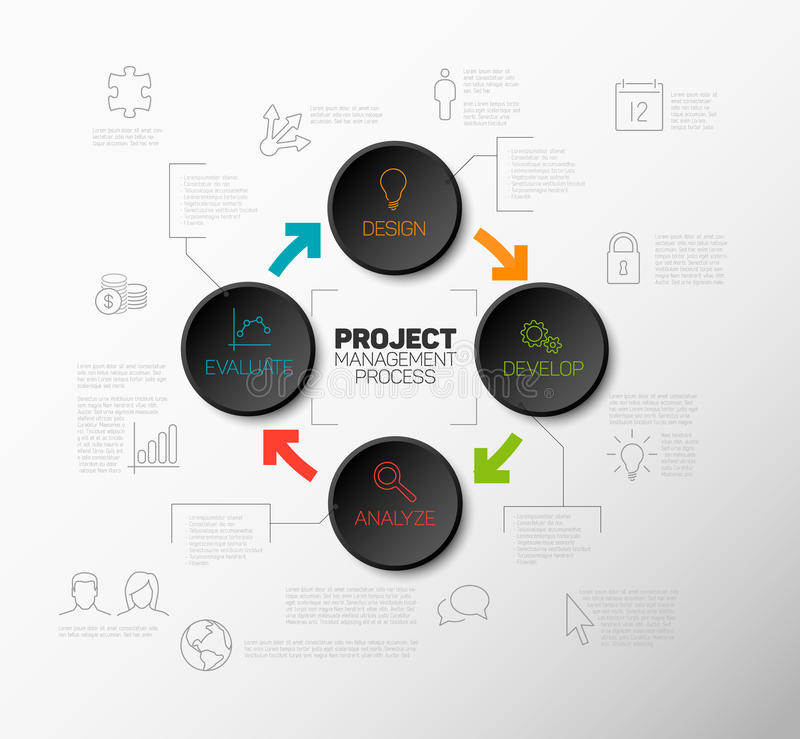 Vector Project management process diagram concept. Vector Project management process diagram with white buttons and dark background royalty free illustration