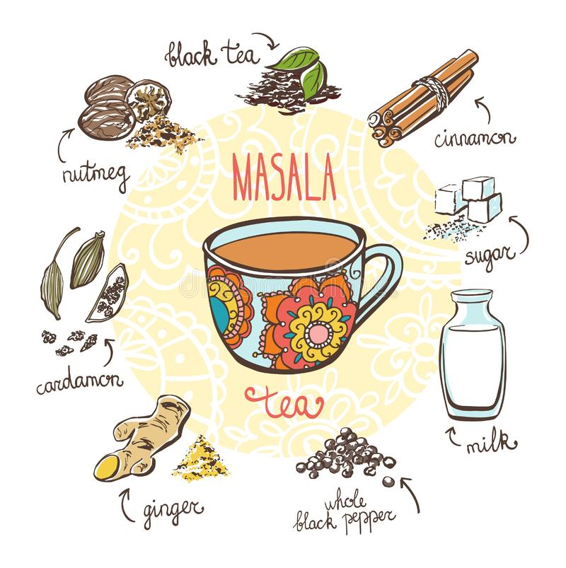 Vector recipe card with masala tea vector illustration