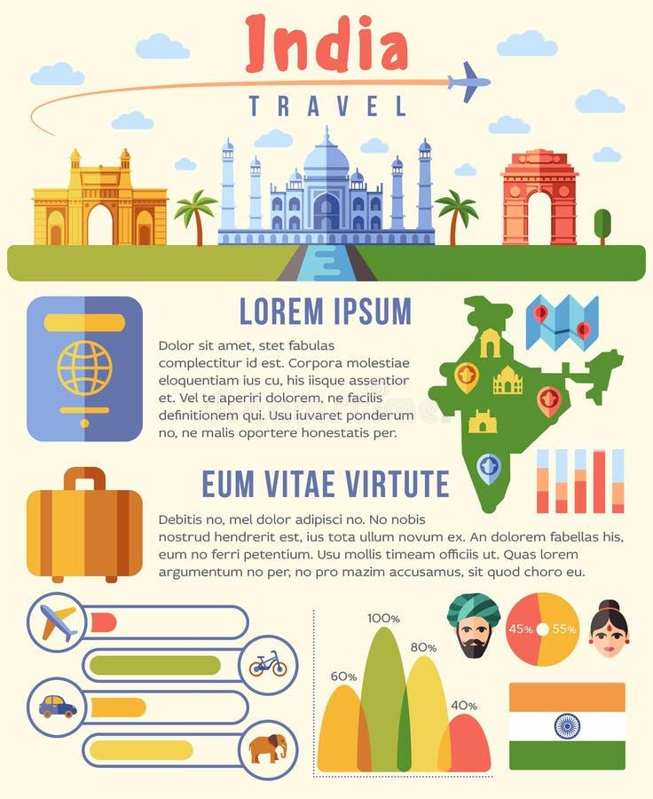 Vector reizend infographicsmalplaatje van India met oriëntatiepunten en grafieken stock illustratie