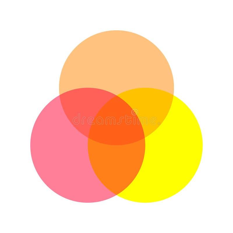 Vector rood, oranje, geel halftone cirkelmalplaatje stock illustratie