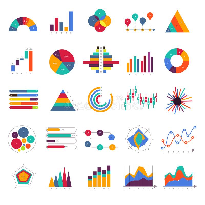 Vector set business graph and chart infographic diagram. Flat de vector illustration