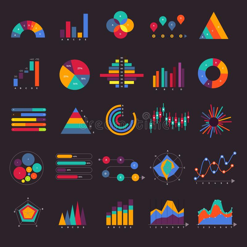 Vector set business graph and chart infographic diagram. Flat de. Sign concept royalty free illustration