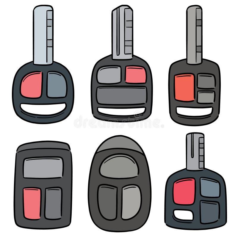 Vector set of car keys. Hand drawn cartoon, doodle illustration vector illustration