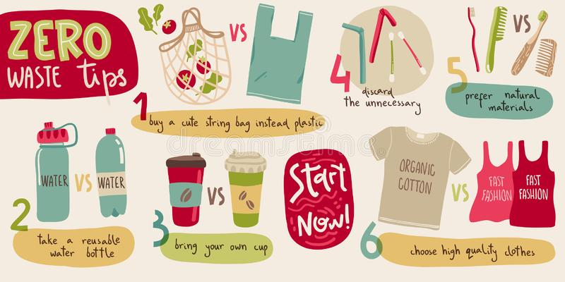 Vector set with hand drawn elements of zero waste life. No plastic. Go green. Stop pollution vector illustration