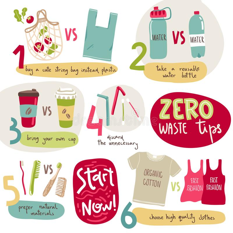 Vector set with hand drawn elements of zero waste life. No plastic. Go green. Stop pollution royalty free illustration