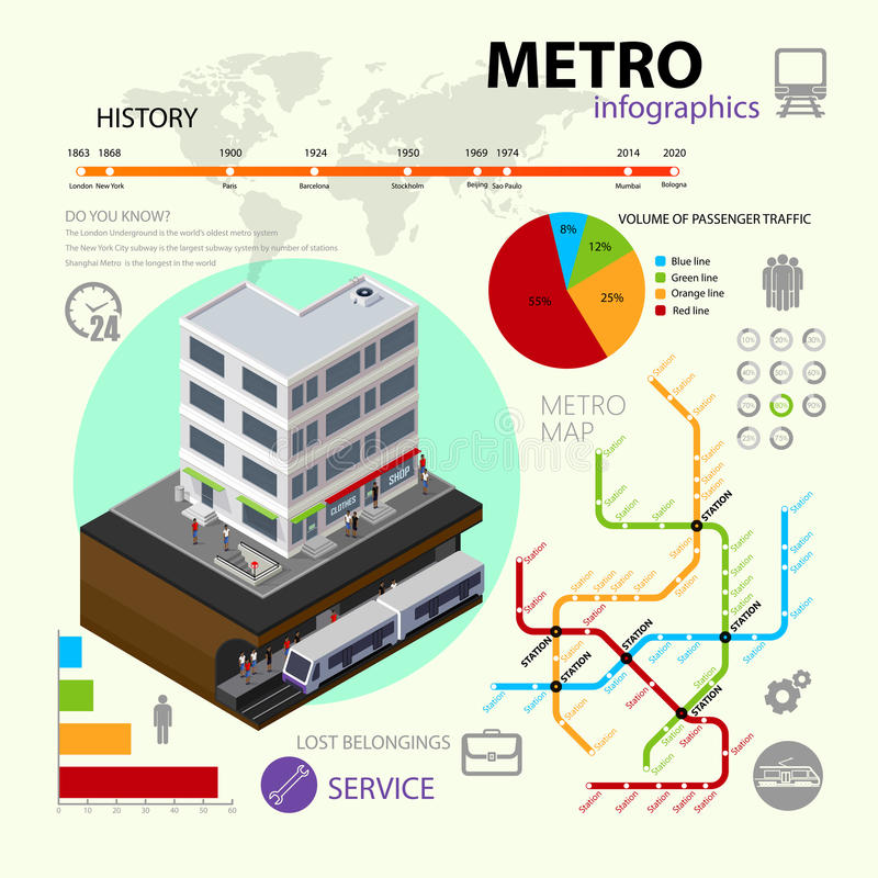 Vector set of rapid transport infographic elements. illustration of isometric 3d metro, subway or underground. Metro map design. icon collection. business stock illustration