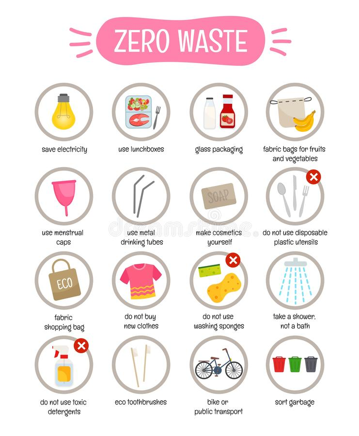 Vector set of zero waste tips. The concept of life without garbage stock illustration