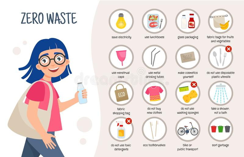 Vector set of zero waste tips. The concept of life without garbage. Illustration of a cute girl stock illustration