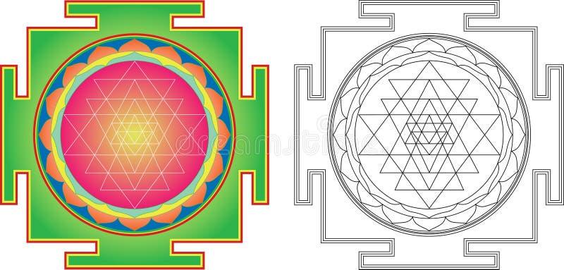 Vector Shri Yantra libre illustration