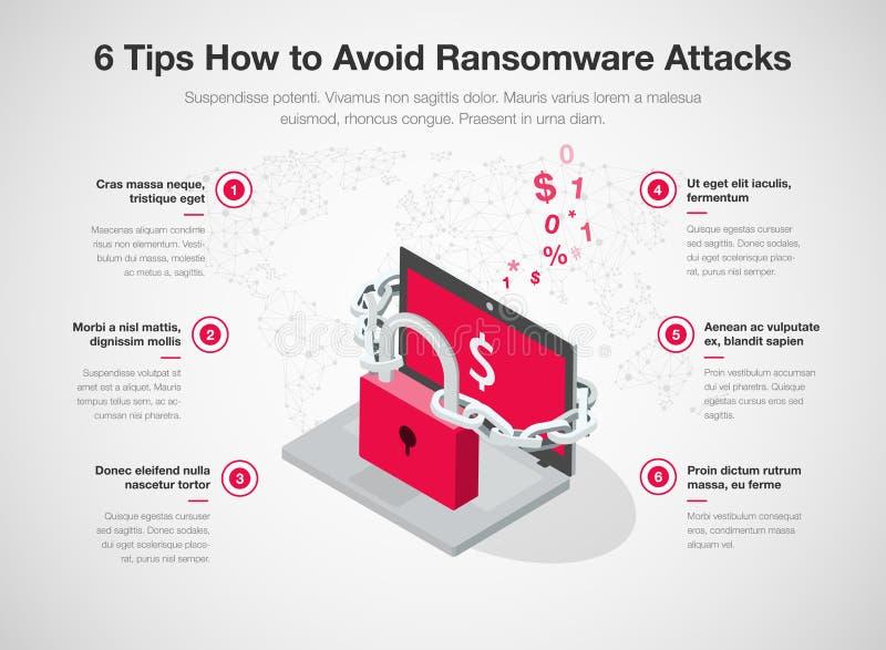 Vector simple infographic para 6 extremidades cómo evitar ataques del ransomware con el ordenador portátil, candado rojo stock de ilustración