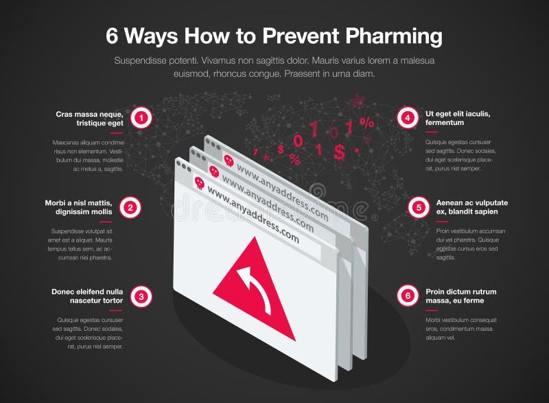 Vector simple infographic para 6 maneras cómo prevenir el pharming que reorienta un tráfico del ` s del sitio web a otro sitio fa ilustración del vector