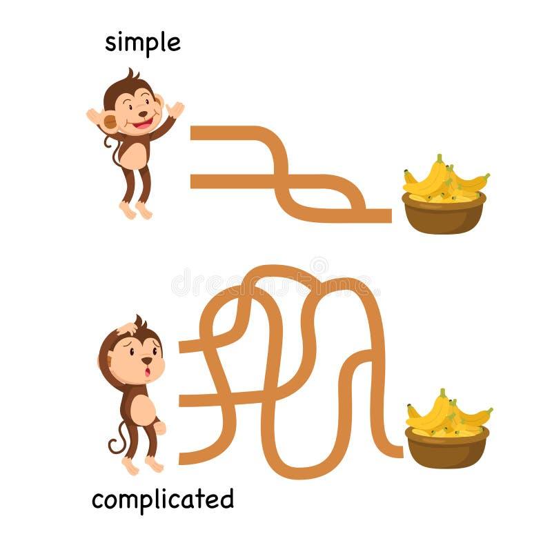 Vector simple opuesto complicado ilustración del vector