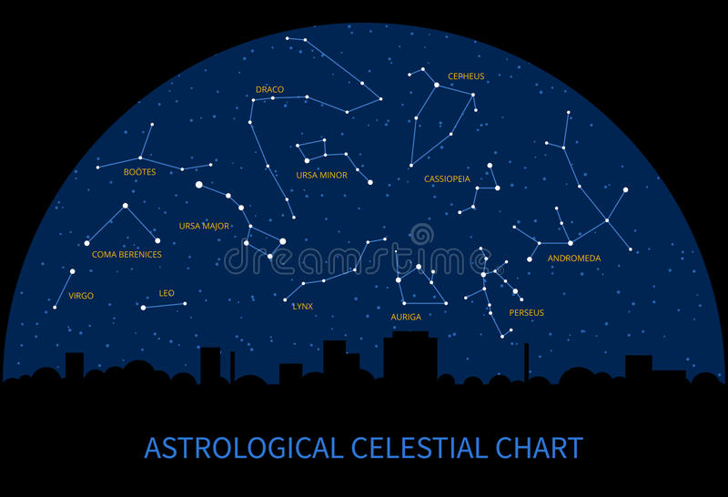 Sky Chart Free Download: Vector Sky Map With Constellations Of Zodiac Stock Vector - Image ,Chart