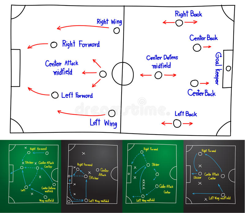 Vector soccer strategy drawing royalty free illustration
