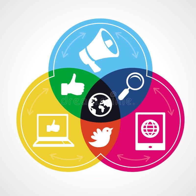 Vector social media concept stock illustration