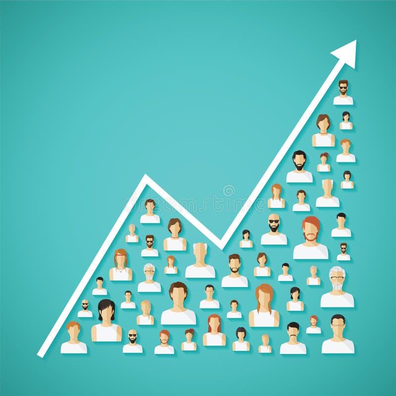 Vector sociale netwerkbevolking en het concept van de de demografiegroei vector illustratie