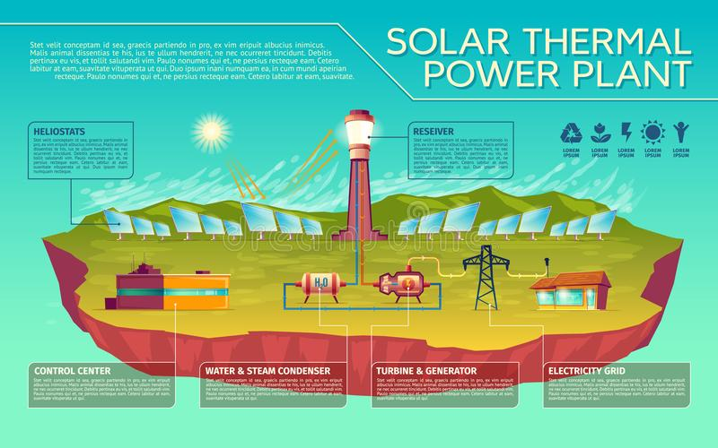 Vector solar energy industry infographics template royalty free illustration