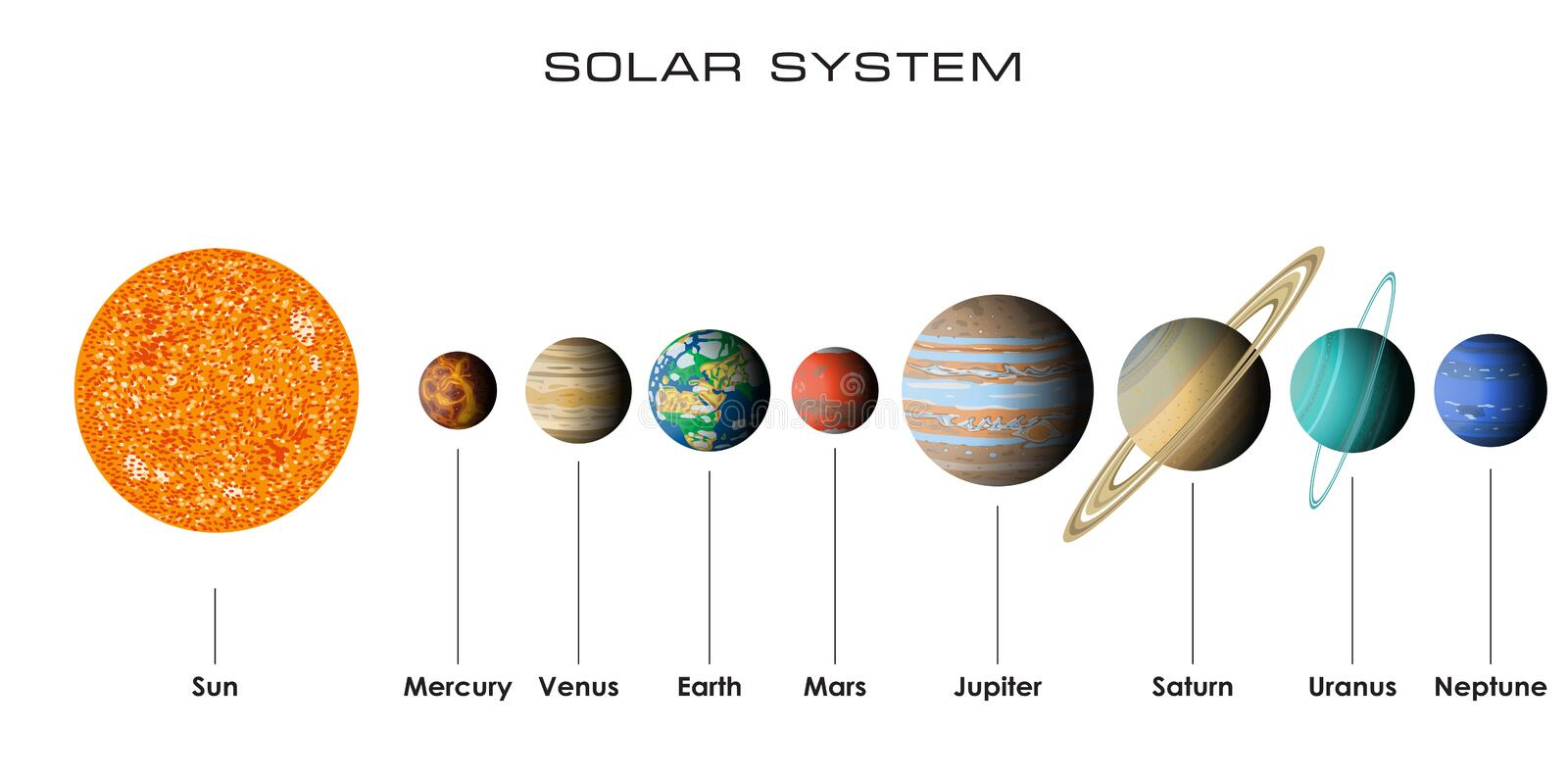 Vector Solar System with planets royalty free illustration