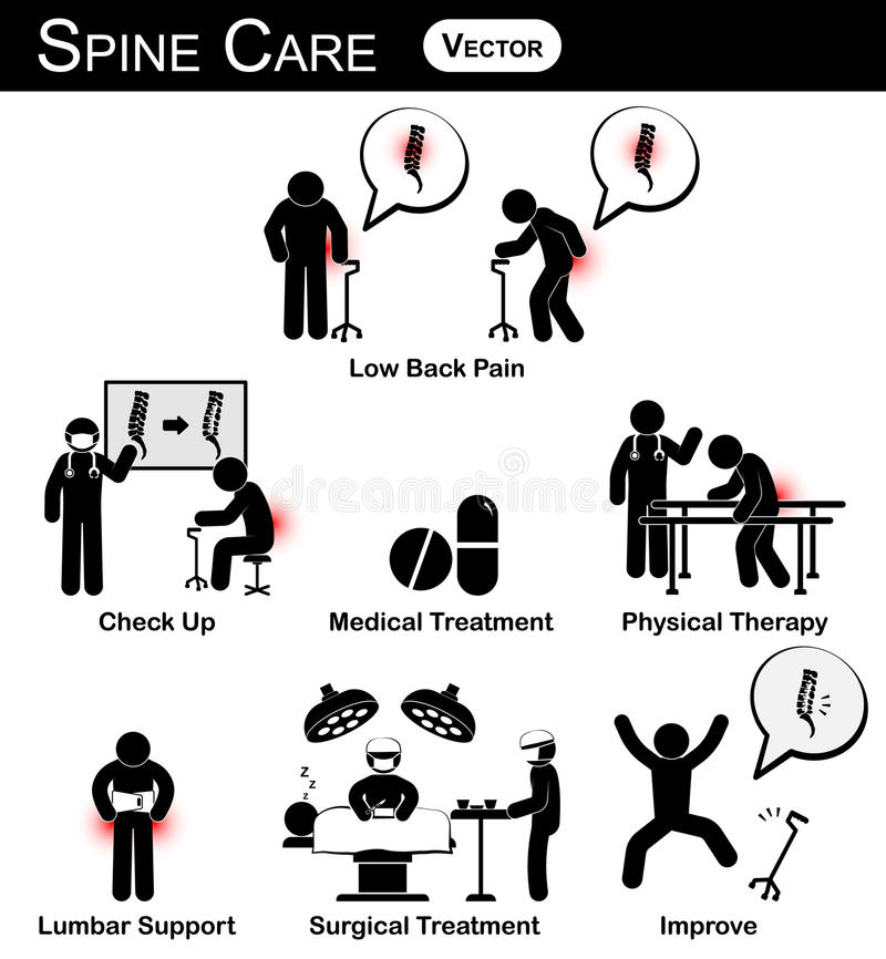 Vector stickman diagram / pictogram / infographic of spine care concept ( low back pain , check up , medical treatment , physical royalty free illustration
