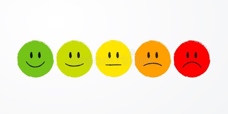 Vector Stimmungssmiley Emoticons emoji Ikonenpositiv, -neutrale Person und -negativ des Illustrationsbenutzererfahrungsfeedbackko stock abbildung