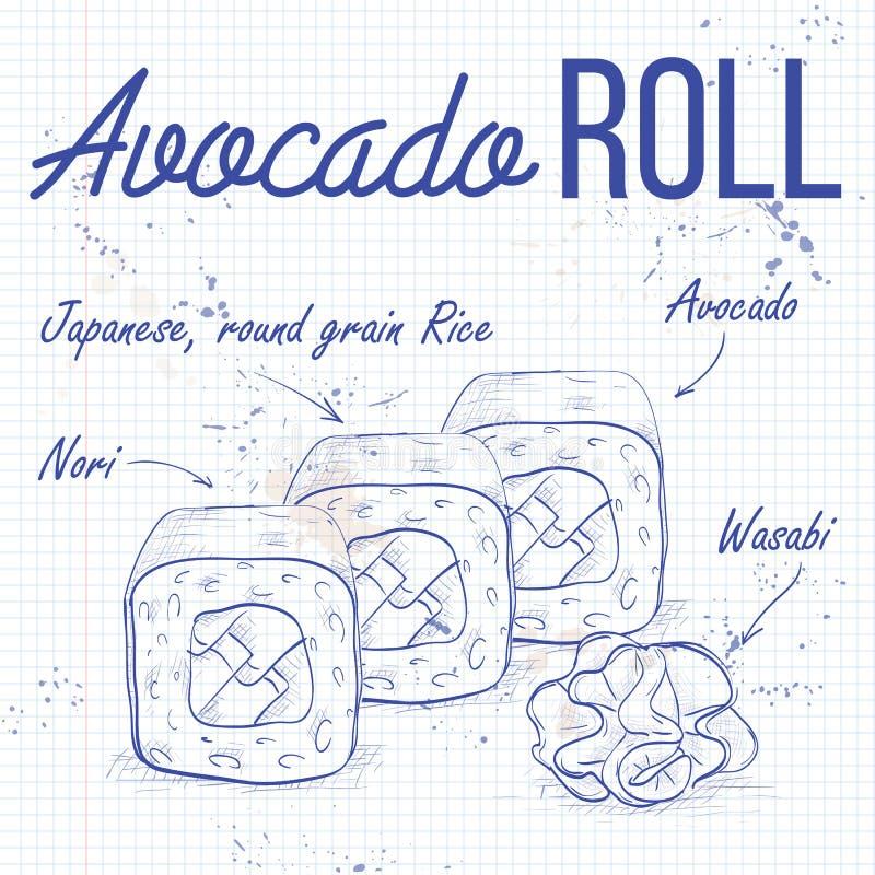 Vector sushi sketch, Avocado roll. Vector sushi roll sketch, Avocado Roll recipe on a notebook page stock illustration