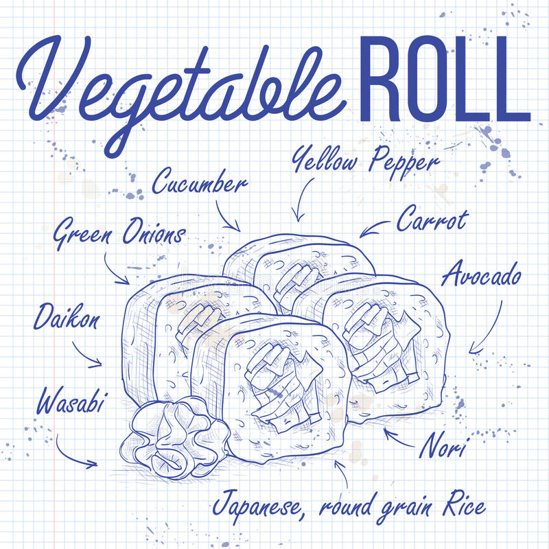 Vector sushi sketch, Vegetable roll. Vector sushi roll sketch, Vegetable Roll recipe on a notebook page stock illustration