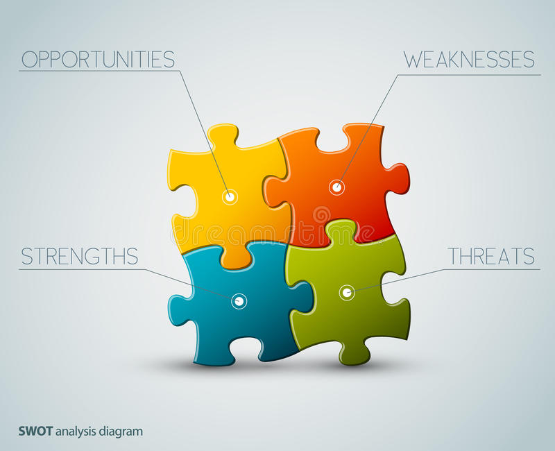 Download Vector SWOT Illustration Made From Puzzle Pieces Stock Vector - Image: 24656703