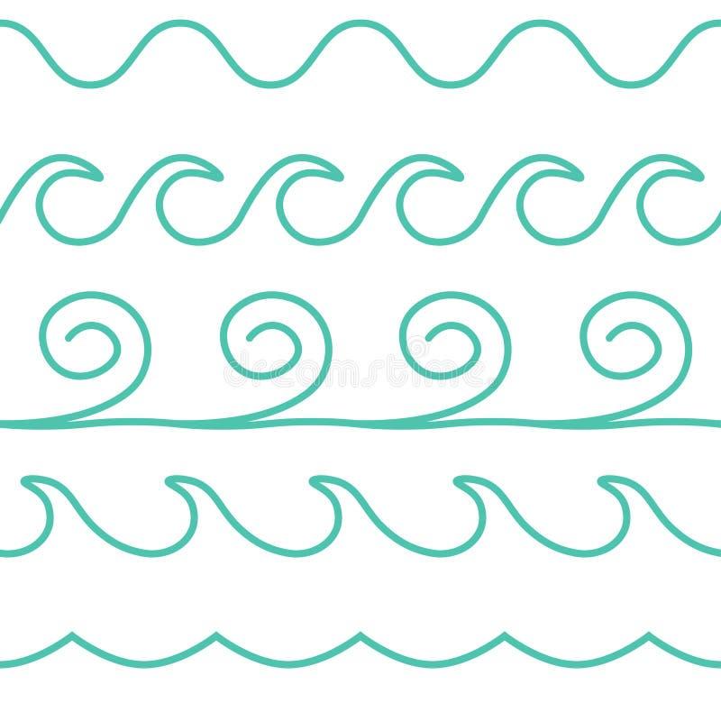 Vector turkooise die lijngolven op witte achtergrond worden geplaatst stock illustratie