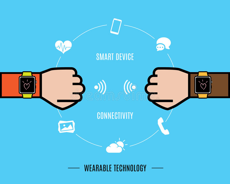 Vector : Two Hand with smart watch and smart watch function icon royalty free illustration