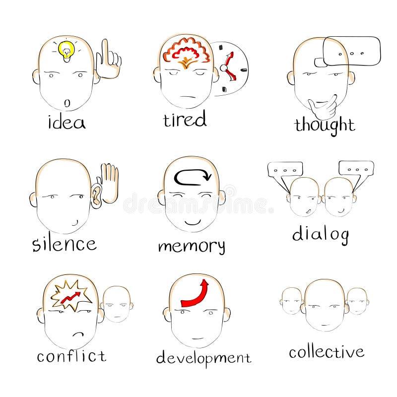 Vector van de de Emotiesschets van het gezichts de Hoofdpictogram royalty-vrije illustratie