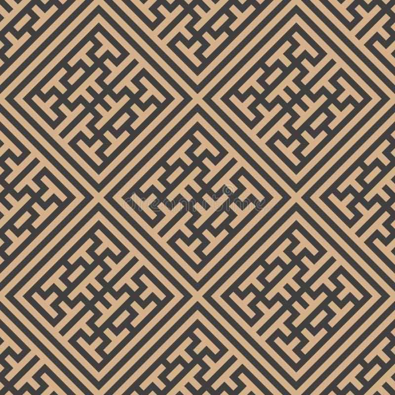 Vector van de van het achtergrond damast naadloze retro patroon van het het roosterkader controle vierkante meetkunde dwarstracer stock illustratie