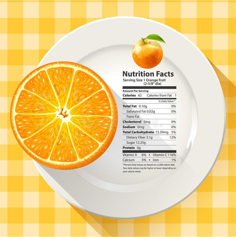 Vector van Voedingsfeiten die Grootte 1 dienen Oranje Fruit stock illustratie